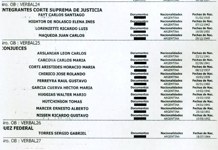 1020_espionaje_jueces_politicos_periodistas_g.jpg_1853027552