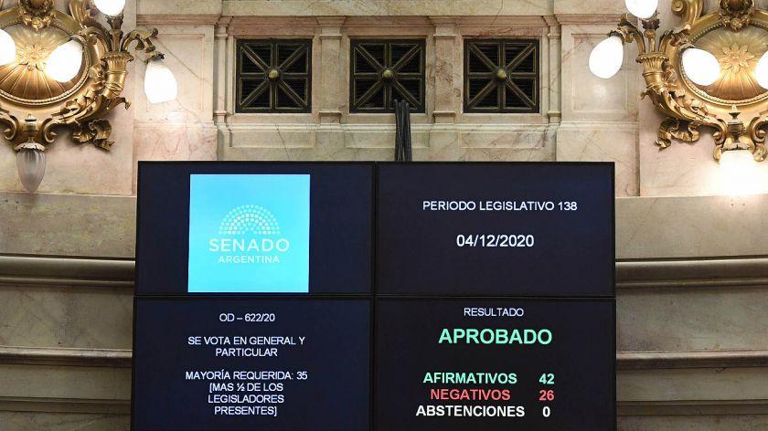 El Senado convirtió en ley el proyecto de Aporte Solidario de las grandes fortunas